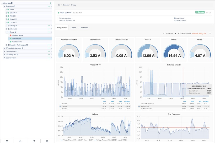Tingsense energy dashboard